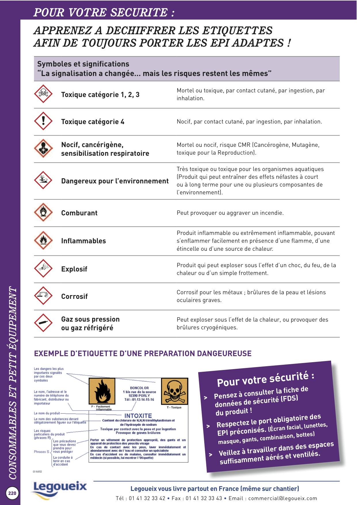Symboles et Signification